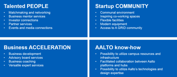 Accelerator services for startups